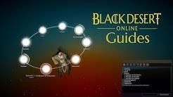 Black Desert Online - Energie und Beitragspunkte (Guide, Deutsch)