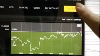 Made $2408 on Two Binary Option LIVE Trades on FB Live Stream!