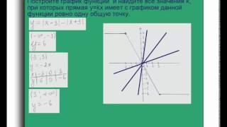 Постройте график функции  и найдите значение k
