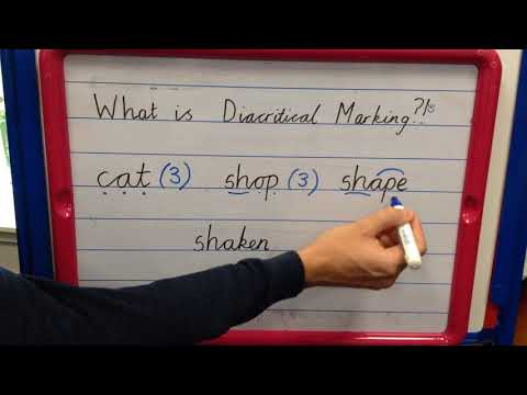 Jargonbusters! What is Diacritical Marking?