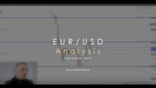OUR FOREX BREAKDOWN: EUR/USD