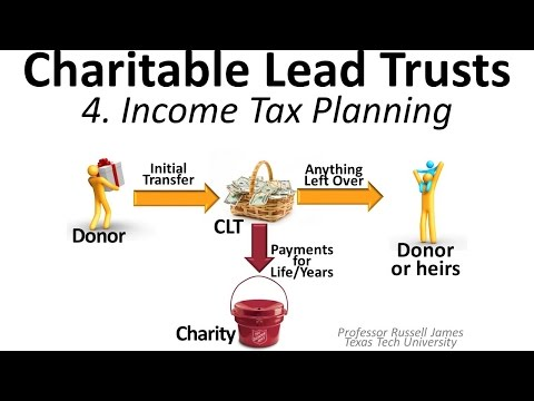Charitable Lead Trusts 4: Income Tax Planning