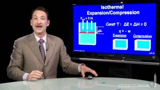Isothermal Expansion/Compression