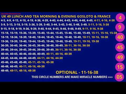 Daily Predicted Lotto Numbers UK49 Lotto GosLoto France Lotto Winning Lottery tips