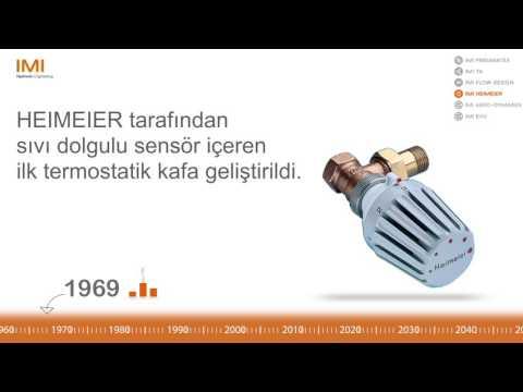 Şirket tarihçesi - IMI Hydronic Engineering
