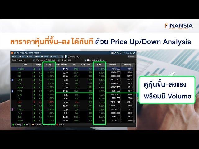 หาราคาหุ้นที่ขึ้น-ลง ได้ทันทีด้วย Price Up/Down Analysis