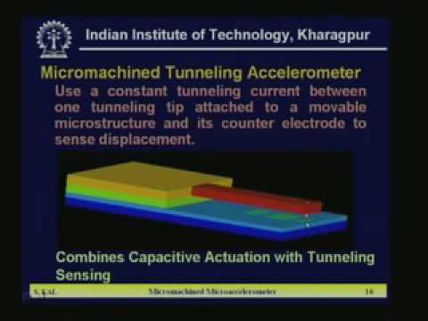 Lecture - 21 Micromachined Microaccelerometers for MEMS