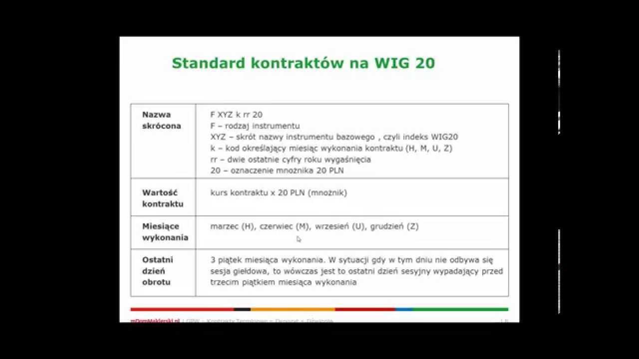 Tajemnica rolowań rozwikłana na przykładzie Wig20