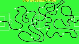 Strategi Khas Bermain Bola Tiap Negara Di Dunia - World Football Strategy Plan