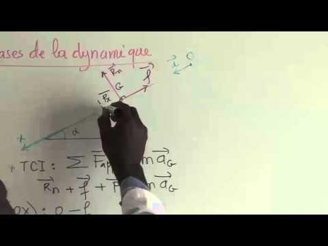 Physiqueabd mouvement d 39 un solide glissant sur un plan - Glissement d un solide sur un plan incline ...