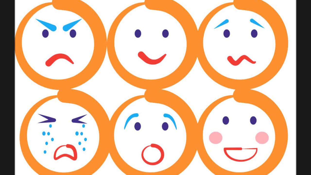 Las Emociones. Aprende Las Emociones Con Divertidas