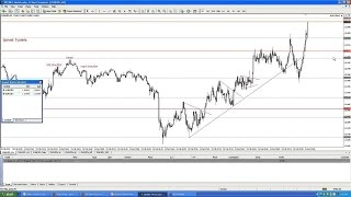How to Draw Trend Lines-Technical Analysis For Forex Traders