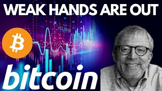 BITCOIN BULLISH! WEAK HANDS ARE OUT | Institutional Money | Top 5 2019 Cryptocurrencies