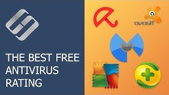 The Best Free Antivirus Rating in 2019 - 360, Avira, AVG, Avast, Malwarebytes ??️?