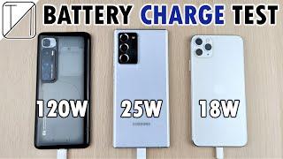 Xiaomi Mi 10 Ultra vs Samsung Note 20 Ultra vs iPhone 11 Pro Max Charging Speed Test