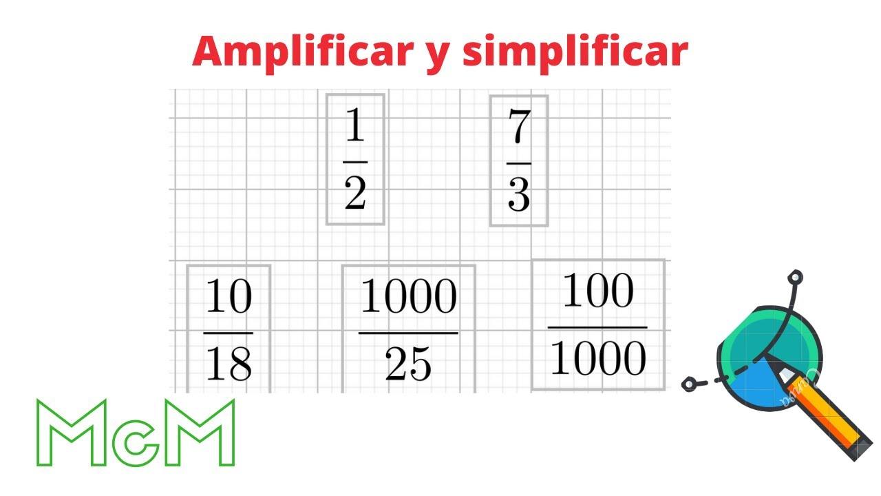 Fracciones Amplificación Y Simplificación Parte 1 Mica Youtube