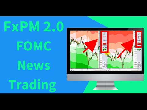 FxPM 2.0 | Scalping Strategy For FOMC News Trading