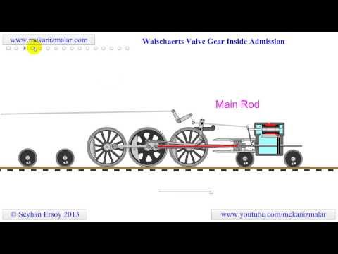 Animated Steam locomotive linkage system