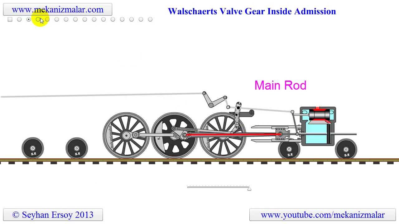 Animated Steam Locomotive Linkage System Youtube Engine Piston Diagram