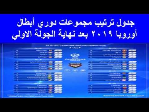 جدول ترتيب مجموعات دوري أبطال أوروبا 2019 بعد نهاية الجولة الاولي