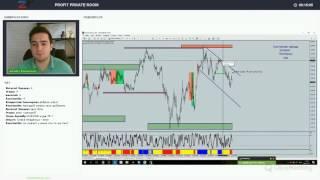 Профессиональная торговля на рынке Форекс внутри дня.Европейская..Онлайн сделки.Технический Анализ