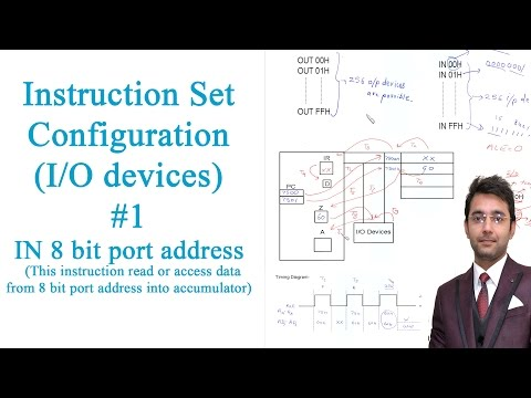 Microprocessor Lecture 22 | Instruction Set of 8085 IN 8 bit