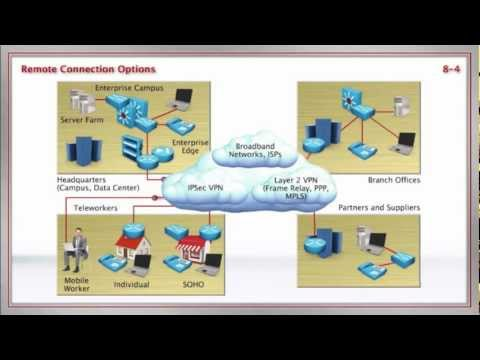 Introducing VPN Solutions