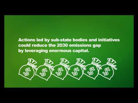 Belt and Road Green Development & Climate Governance
