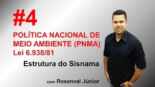 Direito Ambiental para Concursos e OAB - PNMA - SISNAMA  - Prof. Rosenval Júnior