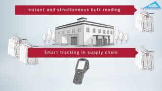 RFID Inventory | speedy inventory