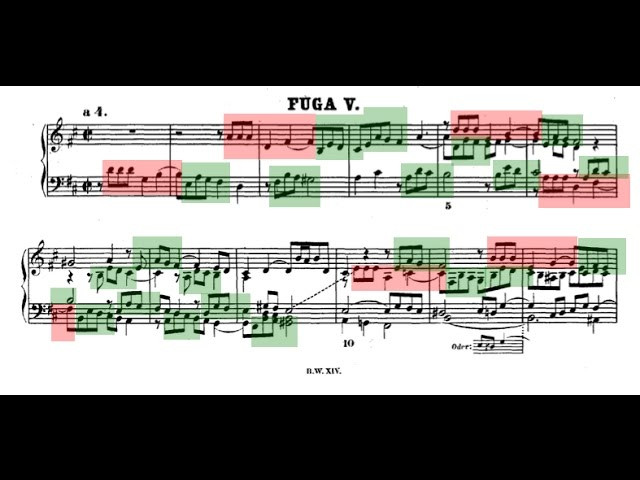 Amazing Counterpoint Analysis Of D Major Fugue From Bach S Well Tempered Clavier Book Ii