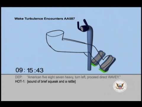 Wake Turbulence Animation Of Last Minutes Of Flight AA587