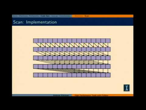 Bicycles for the Mind: Building High-Performance Tools with Python (PyCon APAC 2014)