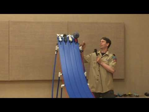 Pinewood Derby and Physics