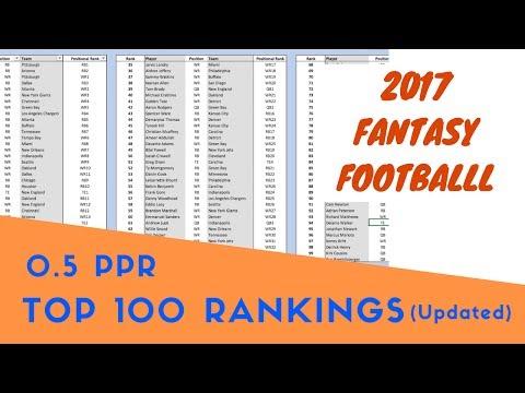 Top 100 Rankings (0.5 PPR) - 2017 Fantasy Football
