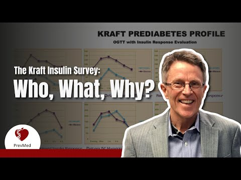 the-kraft-insulin-survey:-who,-what,-why?