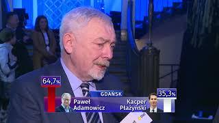 Jacek Majchrowski: miasto nie jest z gumy #Wybory2018 | OnetNews