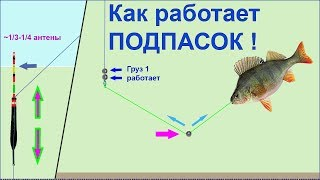 Огрузкой поплавця, подпасок, Робота ПІДПАСКОМ. Правильна установка глибини. Fishing câu cá 钓鱼 рибалка