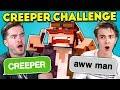 Teens React To Creeper Aw Man Discord Game (Ft. CaptainSparklez)