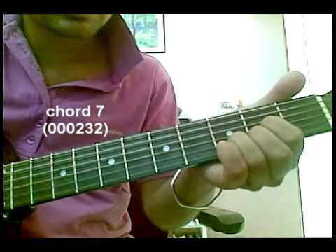 learn AASHAYEIN on guitar(PART 1)