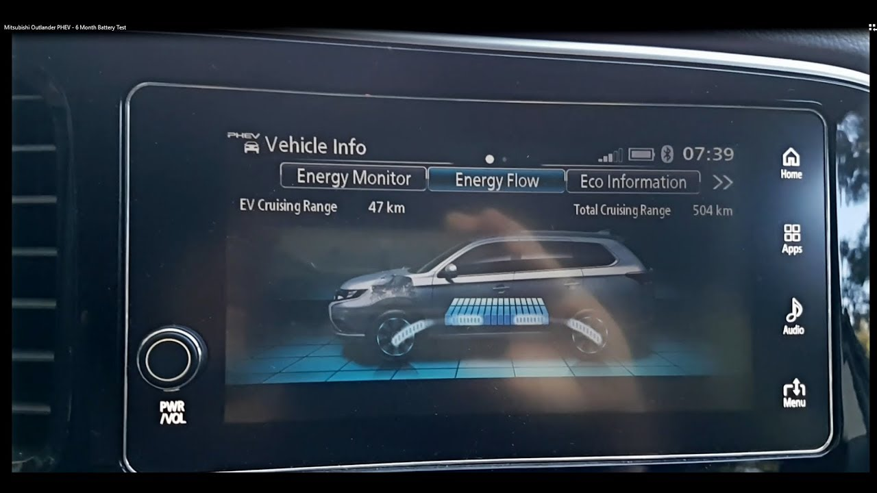Mitsubishi Outlander PHEV - 6 Month Battery Test