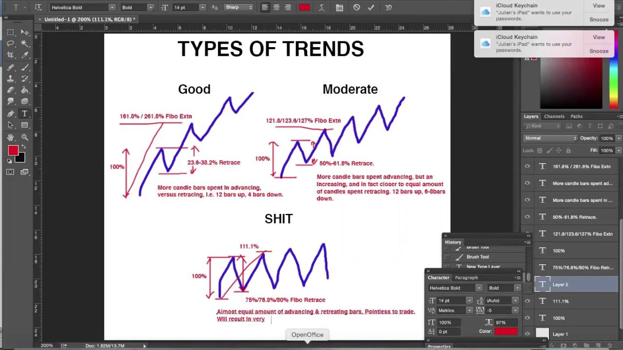 Types of traders forex