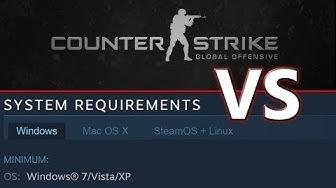 CS:GO Vs Its Own Minimum Requirements (2017)