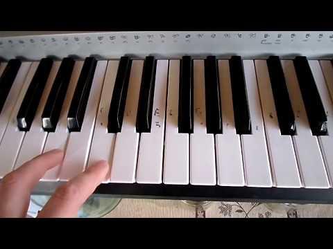 Как создавать музыку - Синтезатор