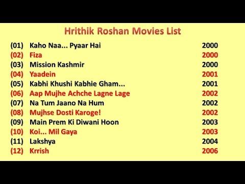 Hrithik Roshan Movies List
