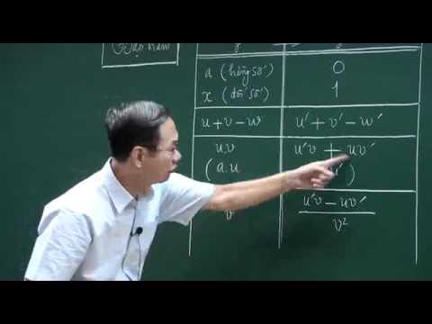 Luyện thi đại học - Đạo hàm và sự biến thiên của hàm số (P1)