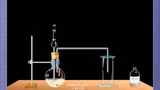 Laboratory Preparation of Carbon Dioxide