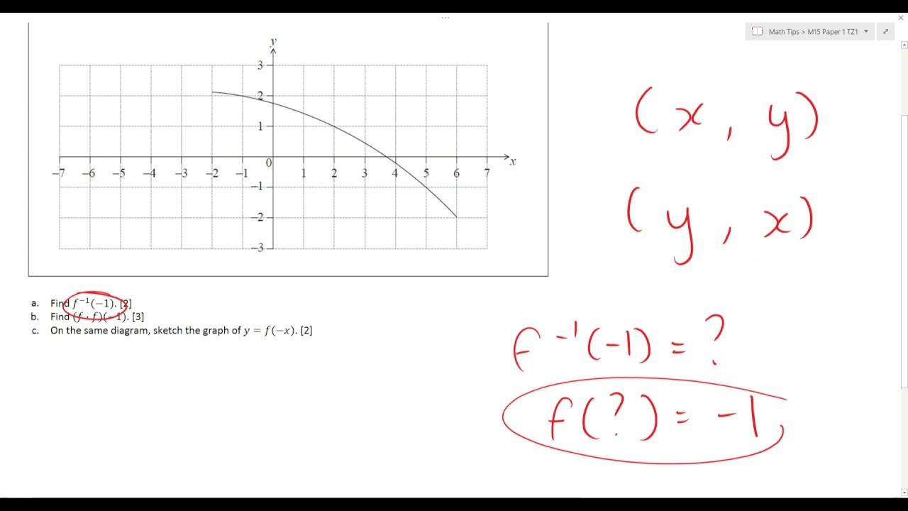 [IB Past Paper Series] Maths SL May 2015 Paper 1 TZ1