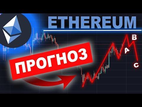 Криптовалюта Эфириум Реальный Прогноз на февраль 2020!