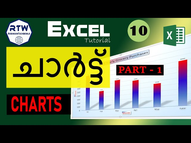How to create basic Excel Chart in Office 365 in Malayalam